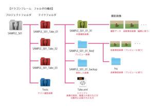 df_folder_kaisetsu